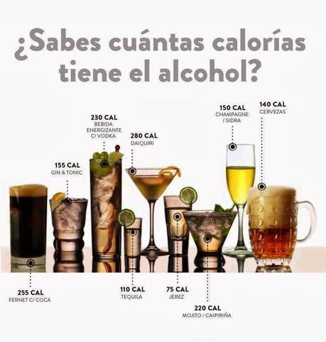 El alcohol frena la pérdida de peso, ¿por qué? - Paperblog