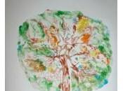 placenta, árbol mágico esencial