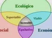 Sostenibilidad Equilibrio Ecológico, Video