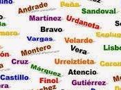 ortografía nombres propios