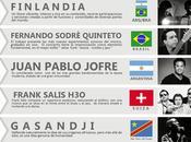 World Music Panama 2014