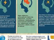 Infografía trastorno ansiedad