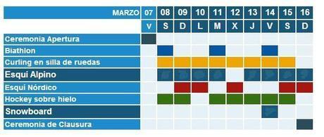 calendario sochi