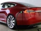 burbuja alas mundo coches eléctricos
