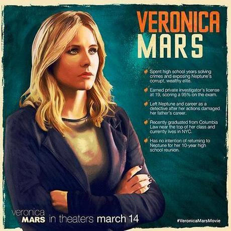 veronica mars term paper What term do you want to search everything you need to know about veronica mars before you see the movie veronica used to date logan.