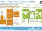 smartphones urbes