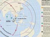 ¿Puede desaparecer avión comercial?