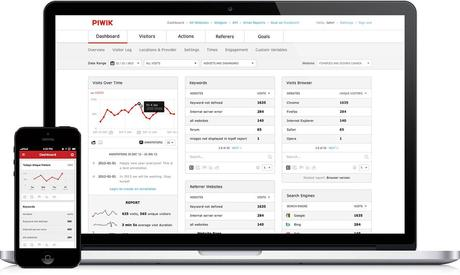 Piwik: mi alternativa a Google Analytics