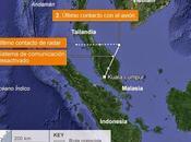 Once hipótesis sobre desaparición vuelo Malaysia Airlines video]