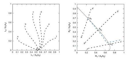 ¿Podrían fluctuaciones termodinámicas haber llevado al origen de la vida?