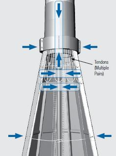Bases de hormigón en aerogeneradores para aumentar su altura y rendimiento