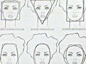 Corte cabello según rostro