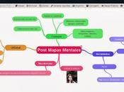 consejos para mejorar análisis Inteligencia mapas mentales