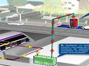 """aprovechamiento energía, Proyecto """"Ferrolinera 3.0"""" """"TRAIN2CAR"""""""