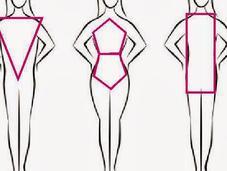 Tipos silueta femenina parte