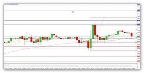 Compartirtrading Post Day Trading 2014-04-04 Dax 1hora