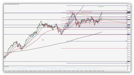 Compartirtrading Post Day Trading 2014-04-04 Ibex Diario