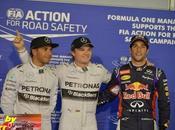 Resumel pole position bahrein 2014