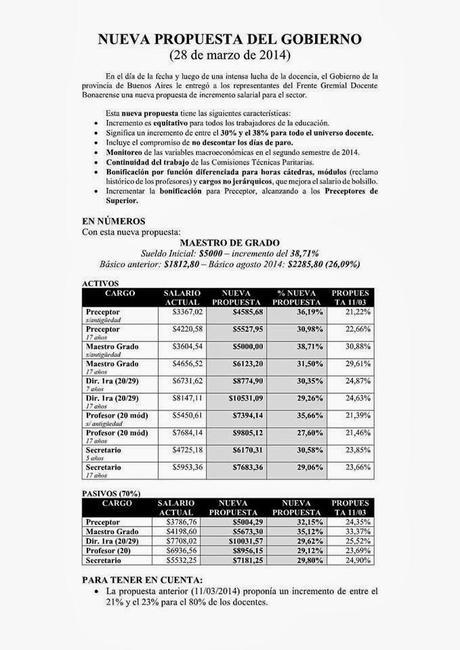 Buenos Aires. Grilla Salarial Docente.2014 - Paperblog