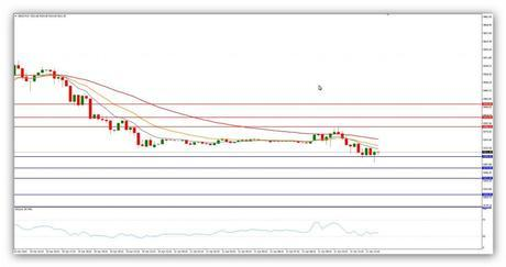 @CompartirTradin: Post Day Trading 11/04/2014 Gráfico DAX 15minutos