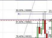 camino diario trading: (14/04/2014) Futuro Jones