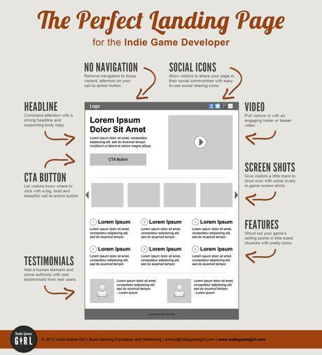 perfect-landing-page-design