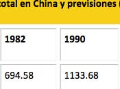 China: demografía grupos étnicos