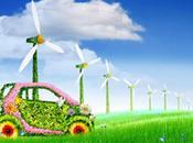 Amurrio Parque Energías Renovables