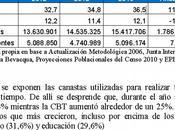 36,5% pobres 12,1% indigentes: números gobierno pretende ocultar