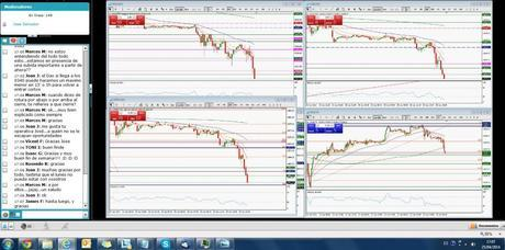 Webinario Trading Room 25/04/2014