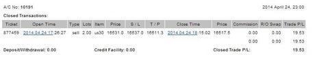 @CompartirTradin: Cuenta de trading auditada Abril 24/04/2014