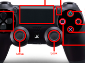 Mapa controles Destiny PlayStation