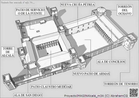 MAQUETAlcalá: Recreación virtual del Alcázar Palacio Arzobispal de la Ciudad de Alcalá de Henares, hipótesis arquitectónica en el siglo XV.