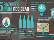 Razones para reciclar #Infografía #Reciclaje #Ambiental
