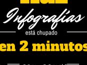 herramientas gratuitas para hacer vídeo infografías