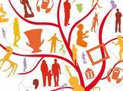 colecciones museos hacen conexiones: celebra Internacional Museos, mayo