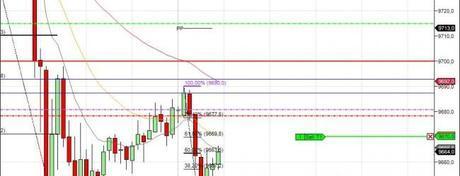 Mi camino diario en el trading: Día 77 (16/05/2014) – A tope con FDAX