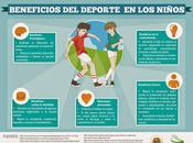 Beneficio deporte niños #Infografía #Salud #Deporte