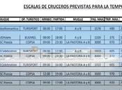 Arribos Cruceros confirmados temporada 2013 2014 Listados arribos Puerto Punta Este, Muelle Pastora Montevideo