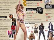 Rihanna, reina ventas digitales #Infografía #Entretenimiento #Artistas