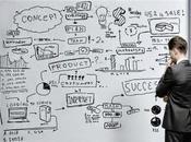 ¿Cuál mejor momento para emprender negocio propio?
