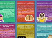 Derribando Mitos Salud #Infografía #Salud #Curiosidades