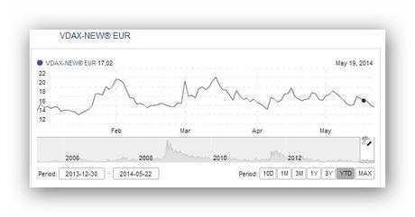 Forex indices es comentario diario