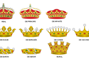 Títulos Nobiliarios España