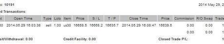 Cuenta de trading auditada (Semana 21 y 22 de 2014)