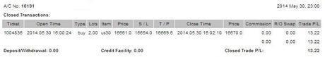 @CompartirTradin: Cuenta de trading auditada Mayo 30/05/2014