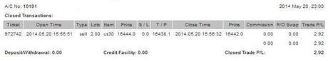 @CompartirTradin: Cuenta de trading auditada Mayo 20/05/2014