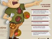 Daños enojo #Infografía #Salud #Curiosidades