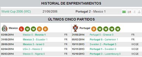 Trasmision en vivo México vs Portugal Amistoso Brasil 2014
