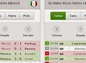 Previa México Camerún Brasil 2014 Junio